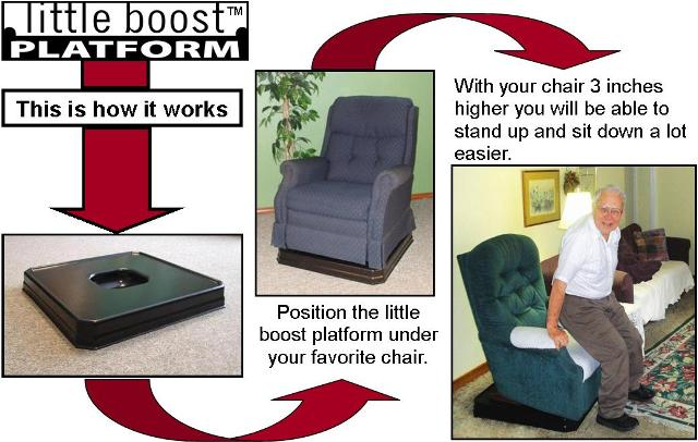 Little Boost Chair Raiser LBP1000